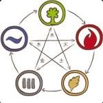 TCM Elements 2